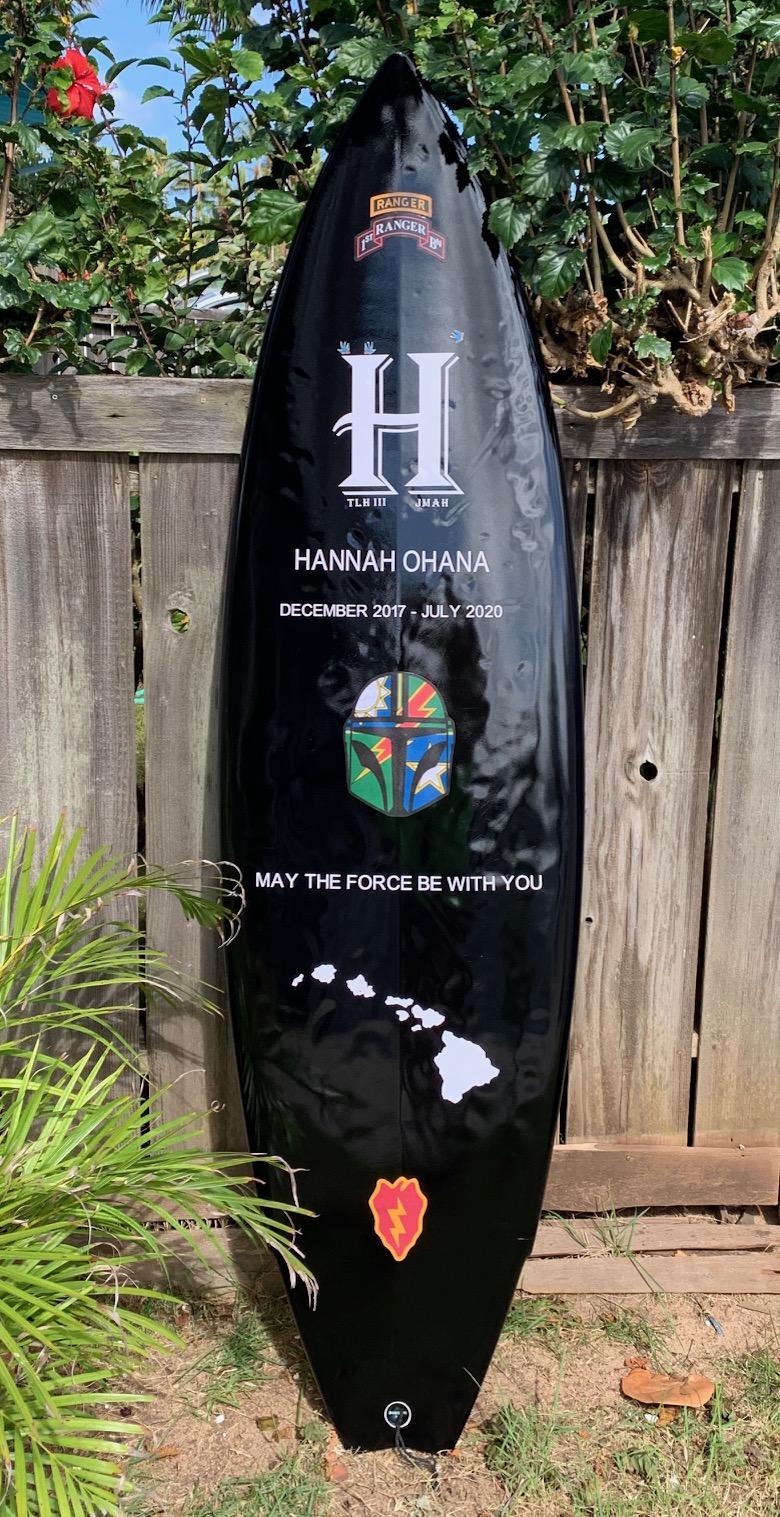 Hannah Board