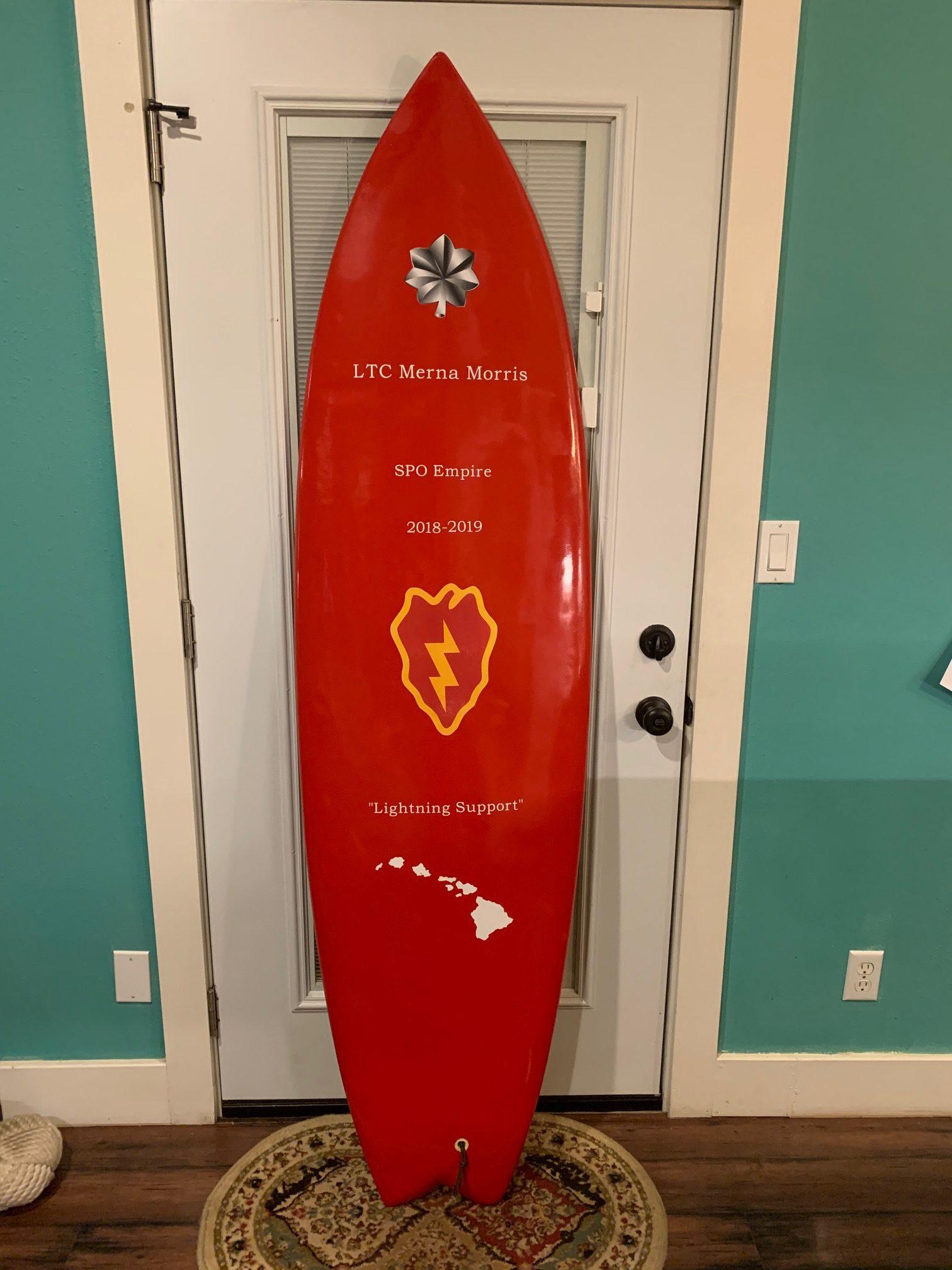 LTC Morris Board