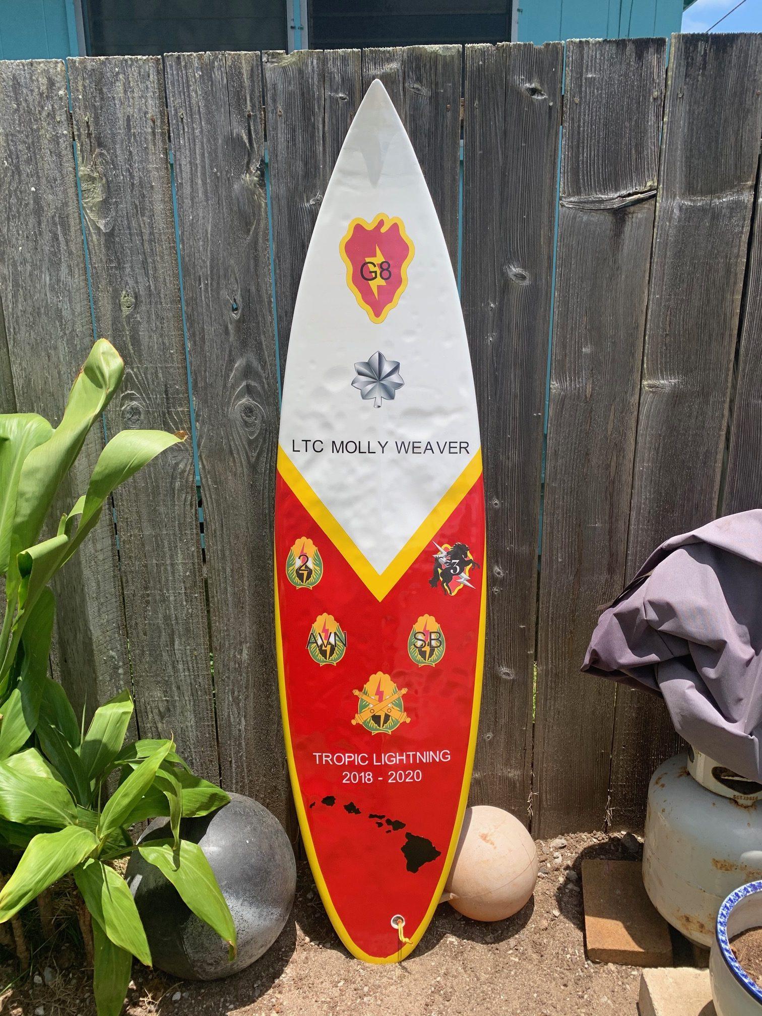 LTC Weaver board